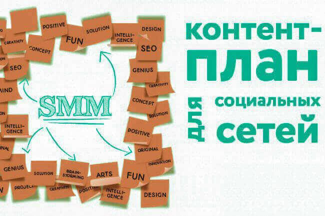 Составление контент плана группы