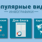 инфограффика