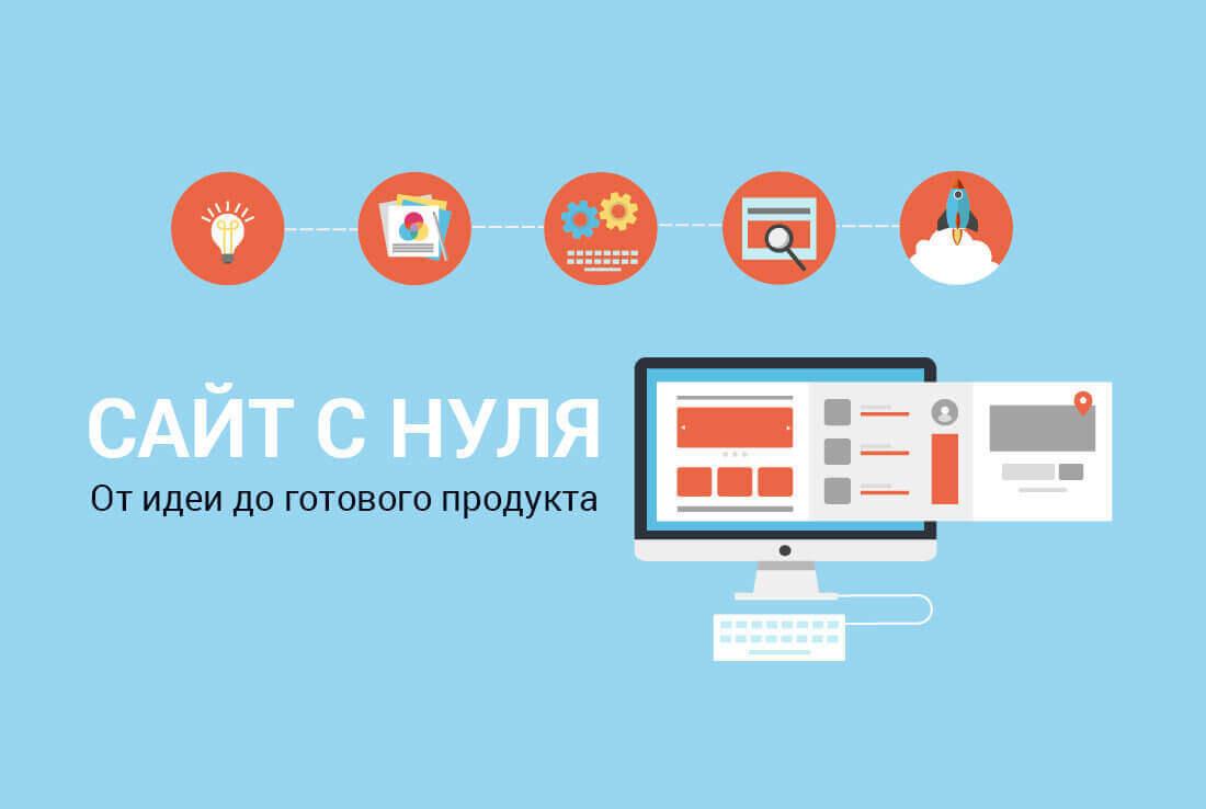 Как создать сайт бесплатно с нуля