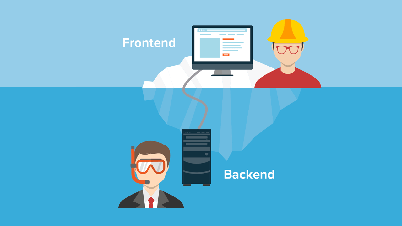 Back-end и Front-end